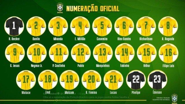 CBF divulga numeração da Seleção para amistosos - Notícias ... 9e12e53666d32